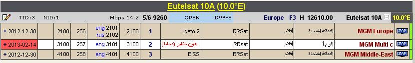 ���� ����� Eutelsat 10A @ 10� East - ���� MGM Multi c-��� ����� ����� � ��� �������