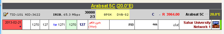 ���� ����� Arabsat-5C @ 20� East - ���� Sahar University Network 1- ���� C . Band- �����
