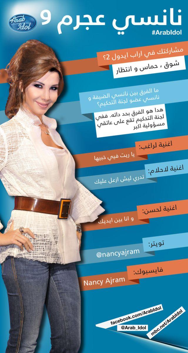 ����� ��� ����� ������� ������ ����� �� Arab Idol