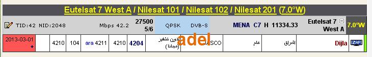 ���� �����Nilesat 101/102/201@ 7� West  - ���� Dijla - ���� Faraeen- (���� ����� (�����)).