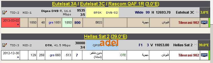���� �����  Eutelsat 3C @ 3.0� East - ���� 902 Tileorasi