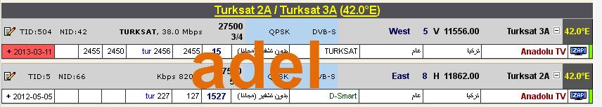 ���� ����� ������  T�rksat 2A/3A @ 42� East - ���� ����� �����