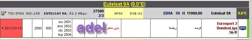 ���� �����  Eutelsat 9A @ 9� East - ����� ����� ���� ����� - �����