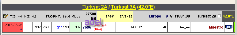 ���� �����  T�rksat 2A/3A @ 42� East - ���� Maestro - (�������) ��� ����� ����� � ��� �������