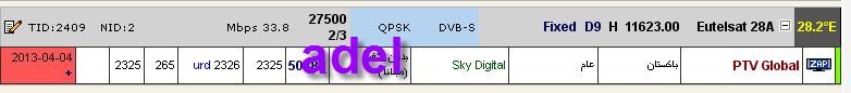 ���� ���� �����  Astra 1N/2A/2F @ 28.5/28.2� East - ���� AAG TV- ���� PTV Global - �����