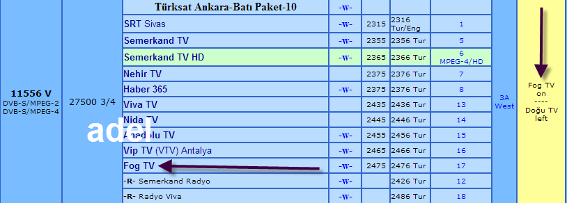 ���� ����� T�rksat 2A/3A @ 42� E- ���� FOG TV ���� ���� ������ :������ �������� ��������� �������