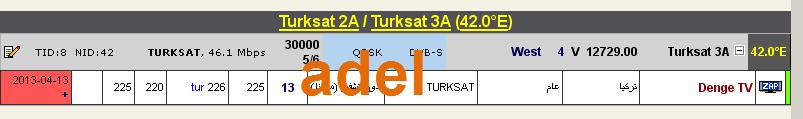 ������� ���� ����� T�rksat 2A/3A @ 42� East - ���� DENGE TV