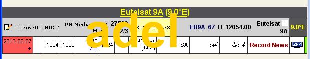 جديد مدار القمر Eutelsat 9A @ 9° East - قناة Record News- مجانا وبدون تشفير