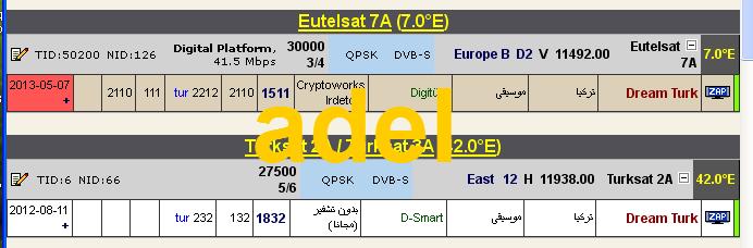 ���� ���� ����� Eutelsat 7A @ 7� East- ���� Dream T�rk