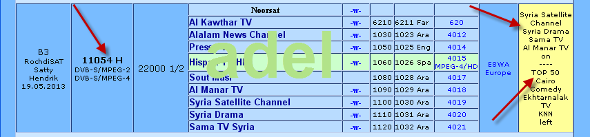 ���� �����  Eutelsat 8 West A @ 8� West - ����� ���� ����� (�����)
