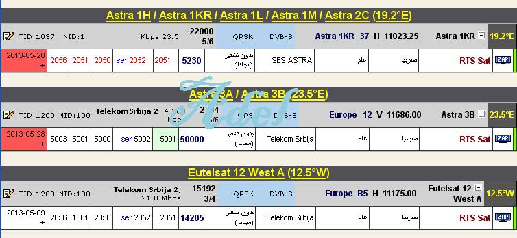 ���� �������  Astra 3B @ 23.5� East -  Astra 1H/1KR/1L/1M/2C @ 19.2� East - ���� RTS Sat- �����