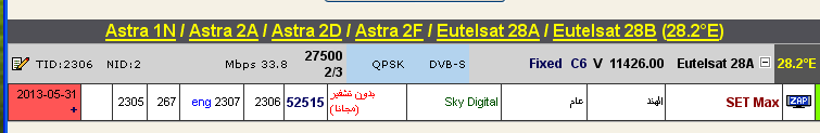 ���� ����� Astra 1N/2A/2F @ 28.5/28.2� East - ���� SET Max-(�����) ��� ����� ����� � ��� �������