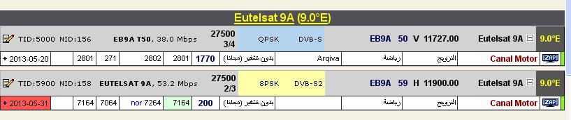 ���� �����  Eutelsat 9A @ 9� East - ���� Canal Motor - ���������- ���� ����� (�����)
