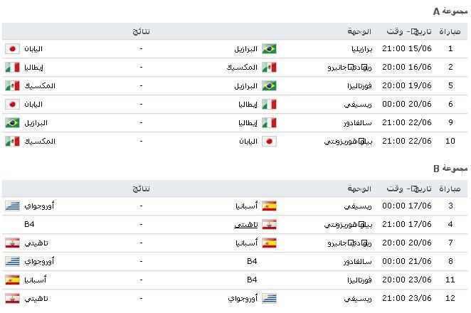 جدول مباريات كأس العالم للقارات بالبرازيل 2013