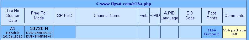 ���� �����  Eutelsat 16A @ 16� East - ���� ������ ����� ������� ����