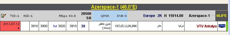 ���� �����  AzerSpace 1 / Africasat-1A @ 46� East - ���� VTV Antalya-������� - ���� ����� (����