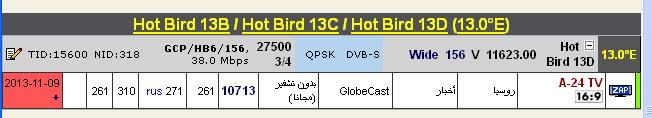 ���� ����� Hot Bird 13B/13C/13D @ 13� East - ���� A-24 TV-������� - ���� ����� (�����)