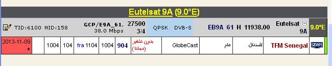 جديد القمر  Eutelsat 9A @ 9° East ==قناة TFM Senegal-(السنغال) تبث حاليا مجانا و على المباشر