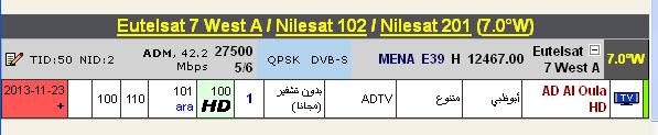 جديد القمر  Nilesat 102/201 - Eutelsat 7 West A @ 7° West - قنوات جديدة وبدون تشفير مجانا