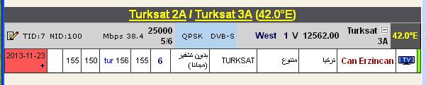 ���� �����  T�rksat 2A/3A @ 42� East - ����� ����� -������� - ���� ����� (�����)