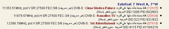 ���� �����Nilesat 102/201 - Eutelsat 7 West A @ 7� W - ���� Cima Shobra Palace-���� Kawalis