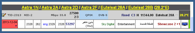 ���� ����� Astra 1N/2A/2F @ 28.5/28.2� East - ���� Showcase 2+1-���� ����� (�����)