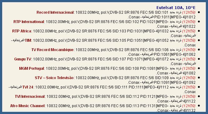 جديد القمرEutelsat 10A @ 10° East تردد جديد القنوات تعمل بنظام الشيرينج