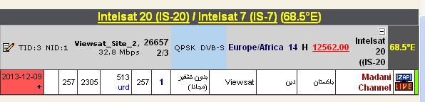 ���� �����  Intelsat 20 (IS-20) @ 68.5� East - ���� Madani Channel-���� ����� (�����)