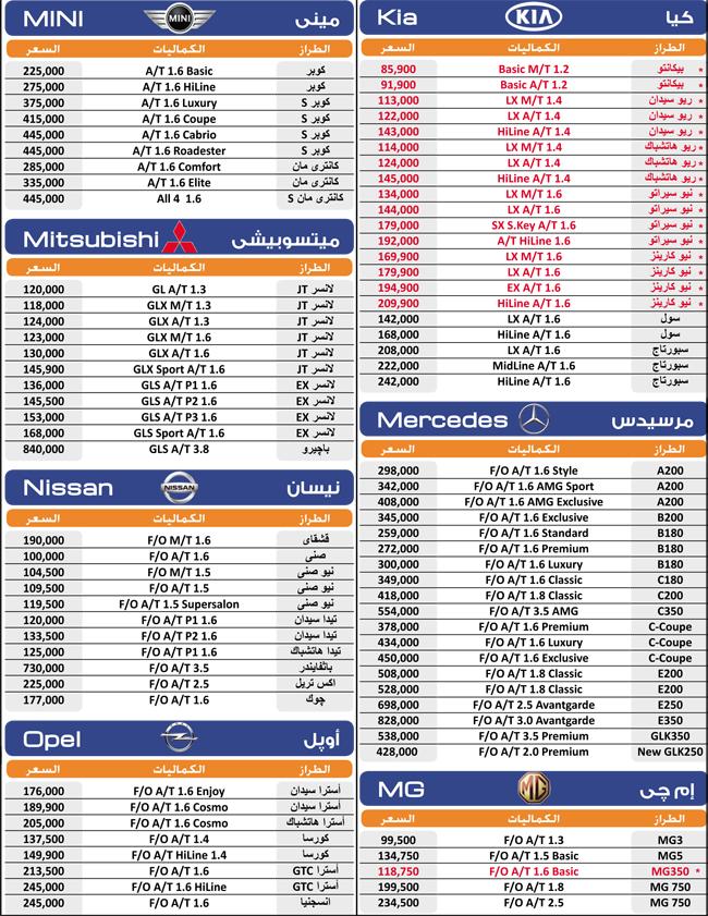 9a375d75a تحديث جديد - اسعار السيارات في مصر لسنة 2014