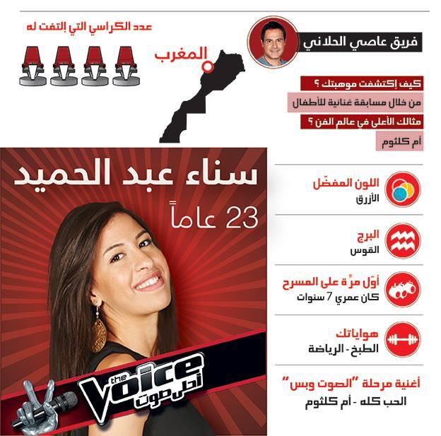 ������ ����� ��� ������ - ���� ��������� ������ ���� ��� �� ���� ����� ����� 22-2-2014 ThE Voice