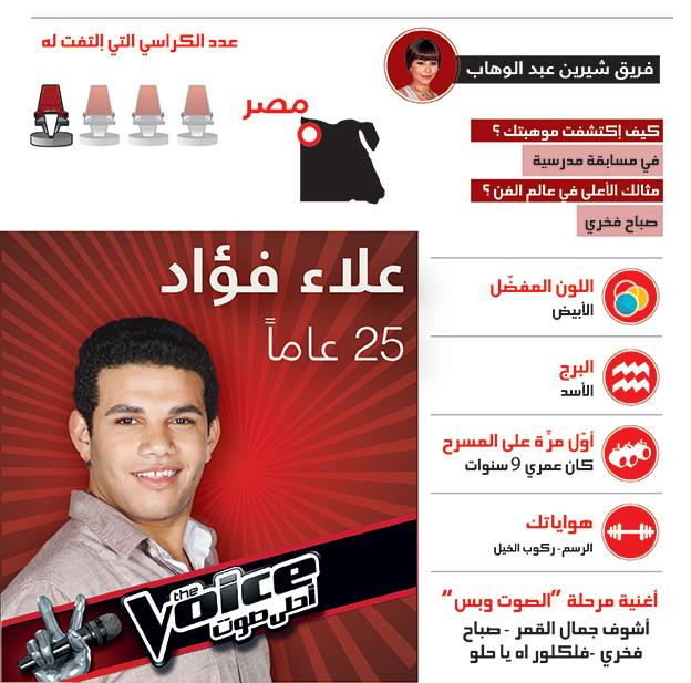 ������ ����� ��� ����� - ���� ���� ������ ���� ��� �� ���� ����� ����� 22-2-2014 ThE Voice