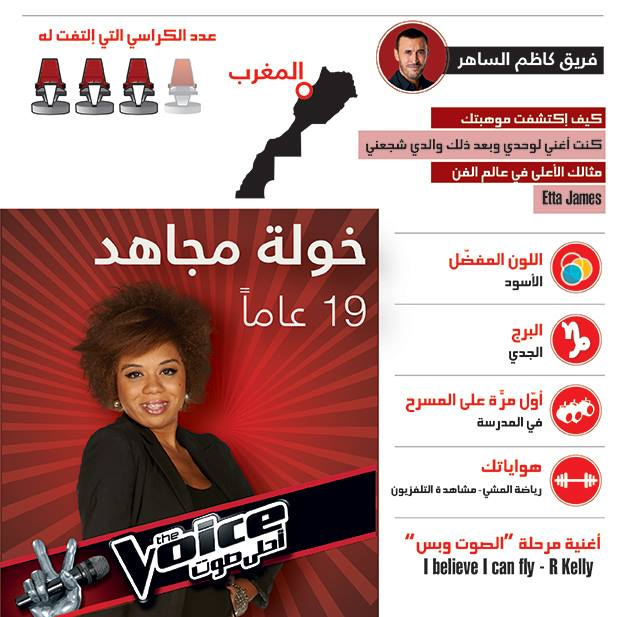 ������ ����� I Have Nothing - ���� ������� ������ ���� ��� �� ���� ����� ����� 22-2-2014 ThE Voice