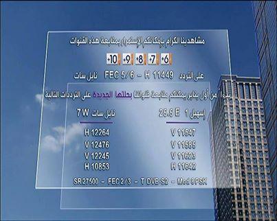 تردد قناة bein sport Channel Global على النايل سات 2014