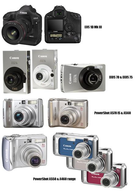 أسعار كاميرات سونى نيكون الديجتال