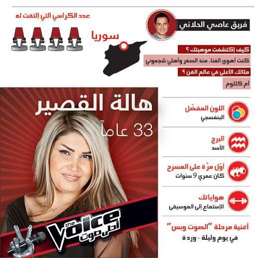 ������ ����� ���� ������ - ���� ������ ������ ���� ��� �� ���� ����� ����� 22-2-2014 ThE Voice