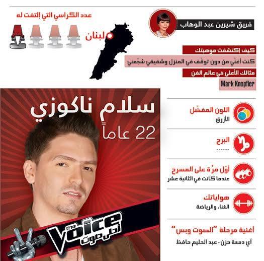 ��� ������� ������ ������� �� ������ ���� ��� �� ���� 2014 The Voice