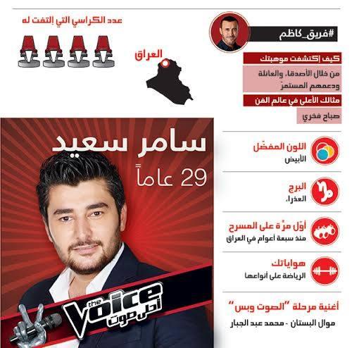 ������ ����� ����� - ���� ���� ������ ���� ��� �� ���� ����� ����� 22-2-2014 ThE Voice