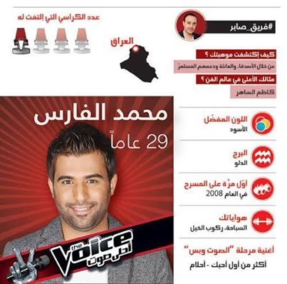 ������ ����� ��� ���� - ���� ������ ������ ���� ��� �� ���� ����� ����� 22-2-2014 ThE Voice