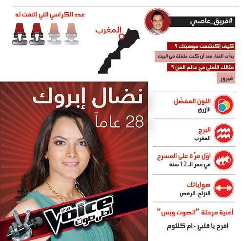 تحميل اغنية افرح يا قلبي نضال إبروك برنامج ذا فويس الموسم الثاني 2014 Mp3