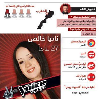 ������ ����� ���� ����� - ����� ���� ������ ���� ��� �� ���� ����� ����� 22-2-2014 ThE Voice