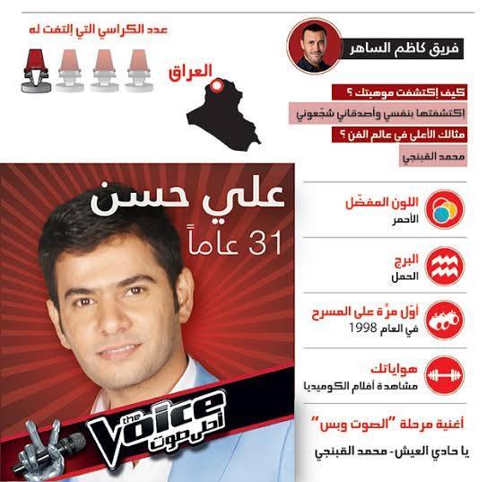 ����� ���� ���� ������ �� ����2 - The Voice ������ ������ 2014 , ��� ���� ���� ������ �� ������ ������ 2014