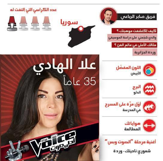 ����� ���� ���� ������� �� �� ���� 2014 , ��� ���� ���� �� The Voice 2 ������ ������ 2014