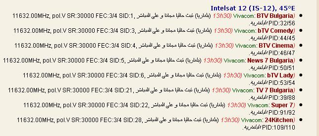 ���� �����  Intelsat 12 (IS-12) @ 45� East - ����� (�������) ��� ����� ����� � ��� �������