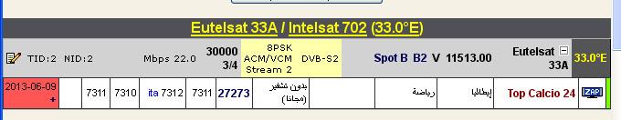 ���� �����  Eutelsat 33A @ 33.2� East - ���� Top Calcio24-��������� - ���� ����� (�����)