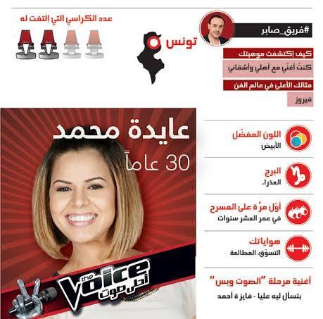 ������ ����� �� ������ - ����� ���� ������ ���� ��� �� ���� ����� ����� 22-2-2014 ThE Voice