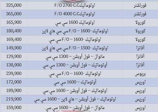 a4f8ad163 أسعار جميع انواع السيارات في مصر مارس 2014