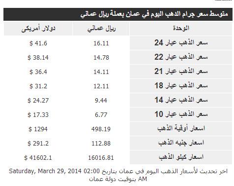 أسعار الذهب فى سلطنة عمان اليوم السبت 29/3/2014
