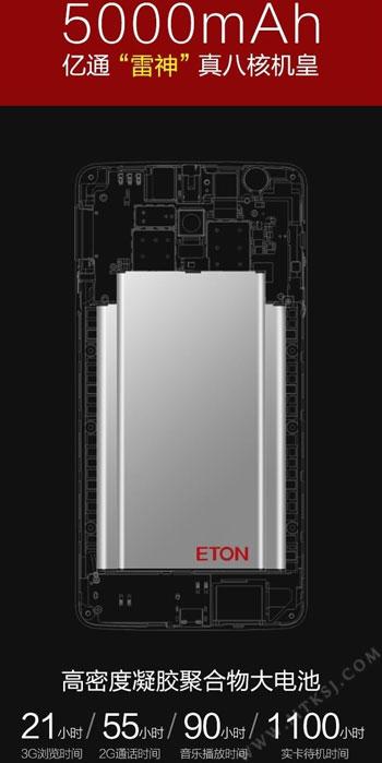 ��� �������� ���� Eton Thor