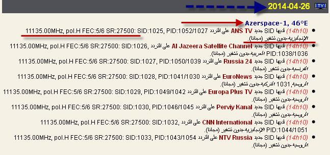 ������ ���� : ���� ��� ���� ����� �������� Afghansat 1 (Eutelsat 48D) @ 48� East