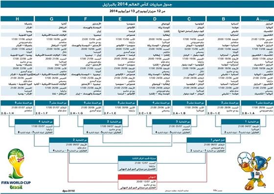 بالصور جدول مباريات كأس العالم 2014 بالبرازيل بتوقيت مصر القاهرة 2014